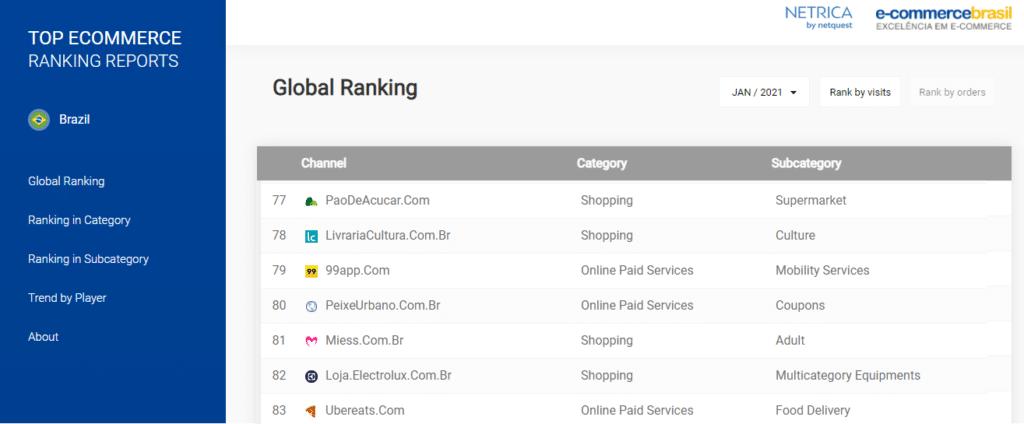 top 100 ecommerce sexshop